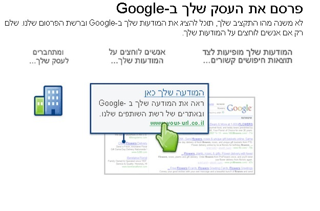 google adwords,קמפיין מממן,PPC